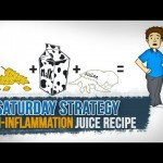 Detox Anti-Inflammation Juice Recipe – Saturday Strategy